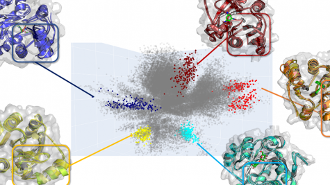 AI-driven molecular dynamics simulations