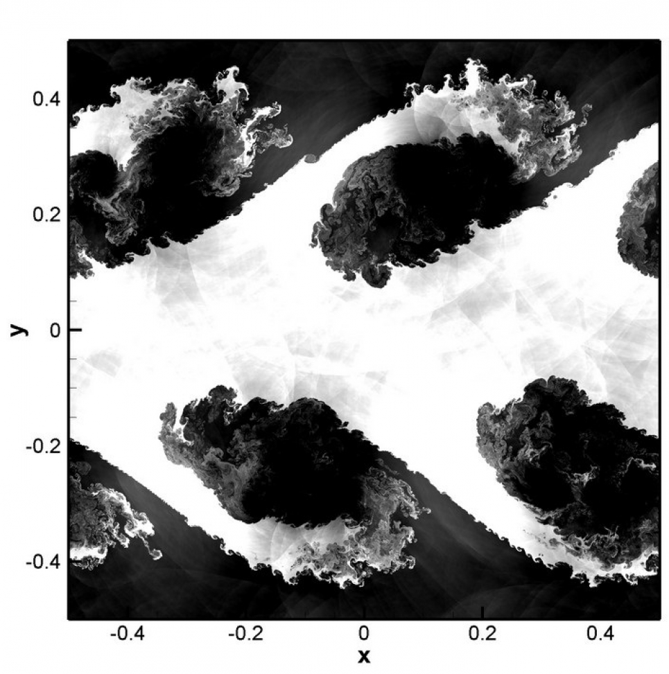 Maulik: Compressible turbulence induced by Kelvin–Helmholtz instability