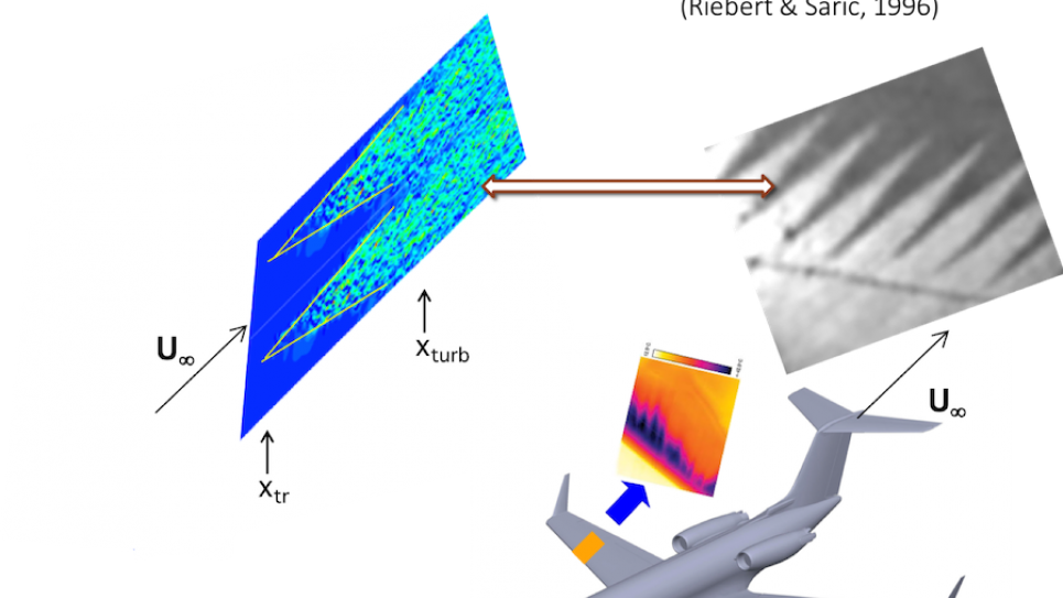 Direct numerical simulations (DNS) capture swept-wing boundary layer transition over a transonic aircraft with laminar flow technology. Near-wall flow visualizations from the DNS confirm the sawtooth nature of transition front as a generic feature of transition due to stationary crossflow vortices regardless of the type of secondary instability. The DNS data provides a clearer interpretation of the surface flow visualizations used in the measurement of transition over swept wings.